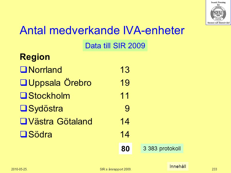 2010-05-25.SIR:s årsrapport 2009.233 Antal medverkande IVA-enheter Region  Norrland  Uppsala Örebro  Stockholm  Sydöstra  Västra Götaland  Södra