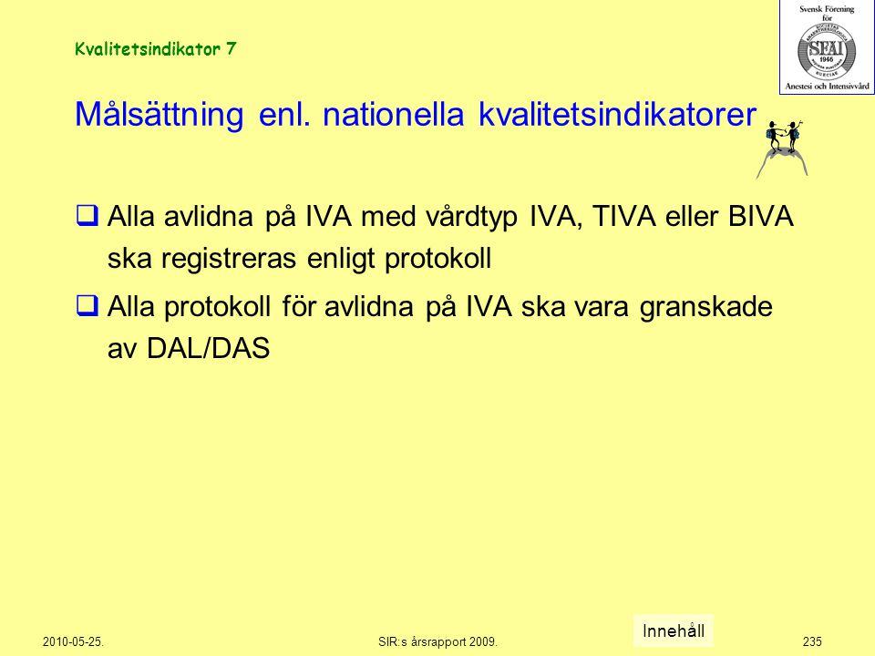 2010-05-25.SIR:s årsrapport 2009.235 Målsättning enl. nationella kvalitetsindikatorer  Alla avlidna på IVA med vårdtyp IVA, TIVA eller BIVA ska regis