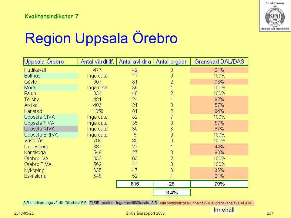 2010-05-25.SIR:s årsrapport 2009.237 Region Uppsala Örebro Innehåll Ej SIR-medlem. Inga vårdtillfälledata i SIR.SIR-medlem. Inga vårdtillfälledata i S