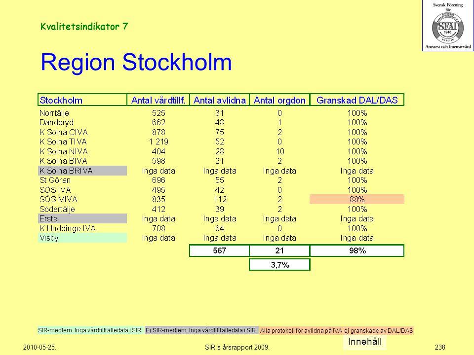 2010-05-25.SIR:s årsrapport 2009.238 Region Stockholm Innehåll Ej SIR-medlem. Inga vårdtillfälledata i SIR.SIR-medlem. Inga vårdtillfälledata i SIR. A