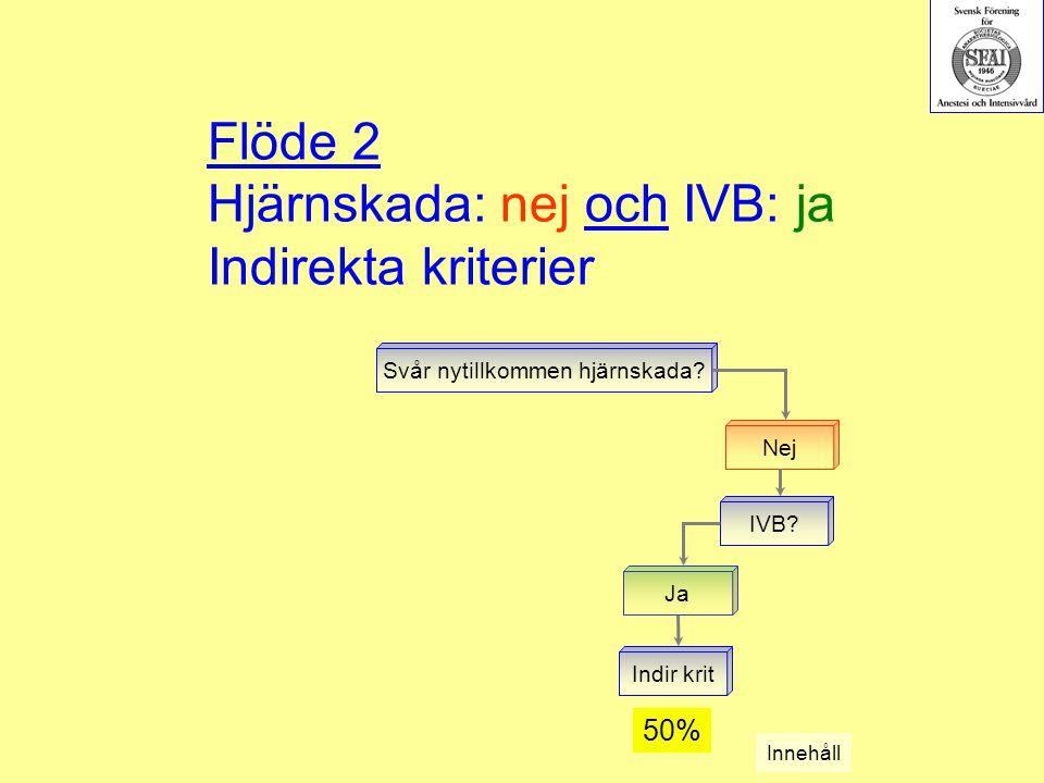 Flöde 2 Hjärnskada: nej och IVB: ja Indirekta kriterier Svår nytillkommen hjärnskada? Nej IVB? Ja Indir krit Innehåll 50%
