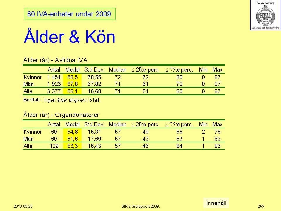 2010-05-25.SIR:s årsrapport 2009.265 Ålder & Kön 80 IVA-enheter under 2009 Innehåll