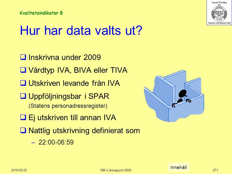 2010-05-25.SIR:s årsrapport 2009.271 Hur har data valts ut?  Inskrivna under 2009  Vårdtyp IVA, BIVA eller TIVA  Utskriven levande från IVA  Uppfö