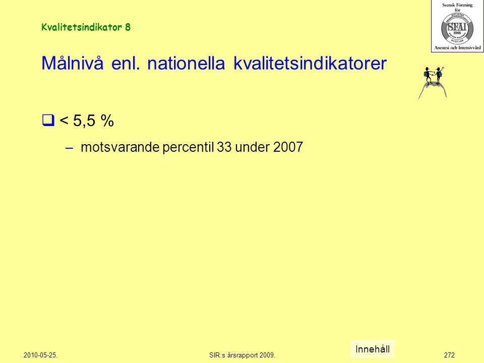 2010-05-25.SIR:s årsrapport 2009.272 Målnivå enl. nationella kvalitetsindikatorer  < 5,5 % –motsvarande percentil 33 under 2007 Innehåll Kvalitetsind