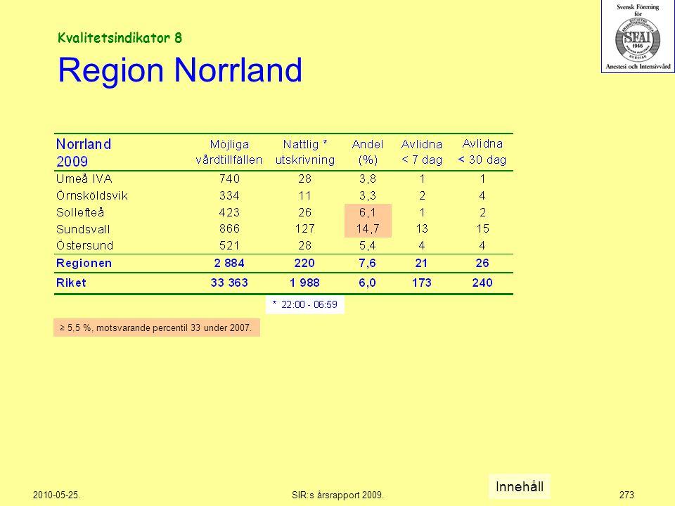 2010-05-25.SIR:s årsrapport 2009.273 Region Norrland Innehåll ≥ 5,5 %, motsvarande percentil 33 under 2007. Kvalitetsindikator 8