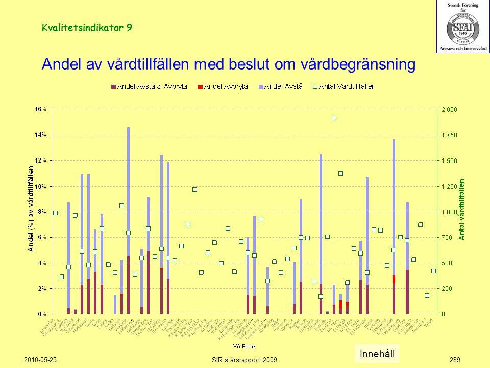2010-05-25.SIR:s årsrapport 2009.289 Andel av vårdtillfällen med beslut om vårdbegränsning Kvalitetsindikator 9 Innehåll