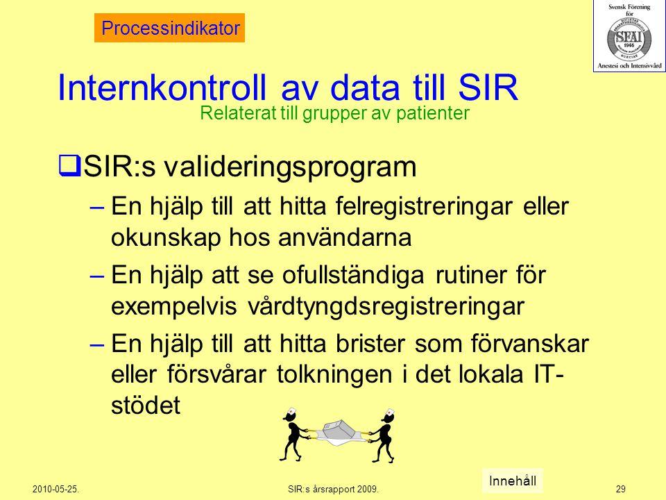 2010-05-25.SIR:s årsrapport 2009.29 Internkontroll av data till SIR  SIR:s valideringsprogram –En hjälp till att hitta felregistreringar eller okunsk