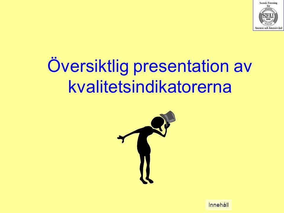 Översiktlig presentation av kvalitetsindikatorerna Innehåll