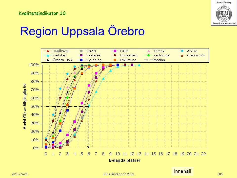 2010-05-25.SIR:s årsrapport 2009.305 Region Uppsala Örebro Innehåll Kvalitetsindikator 10