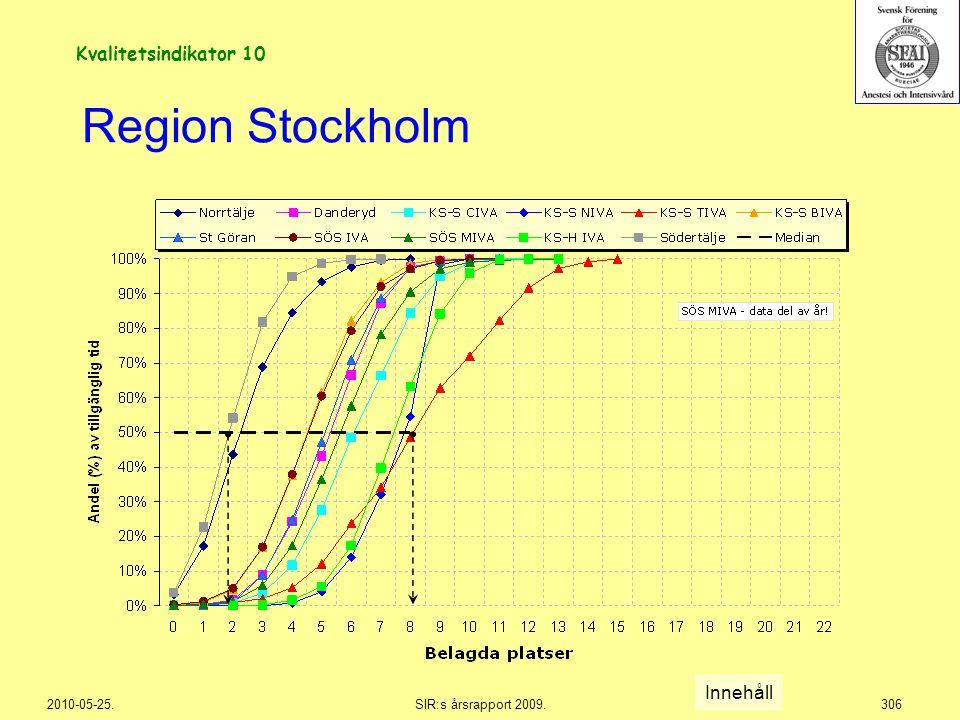 2010-05-25.SIR:s årsrapport 2009.306 Region Stockholm Innehåll Kvalitetsindikator 10
