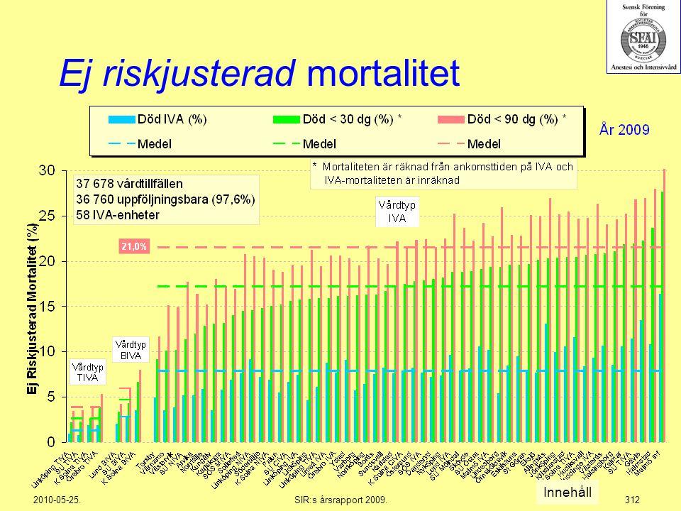 2010-05-25.SIR:s årsrapport 2009.312 Ej riskjusterad mortalitet Innehåll