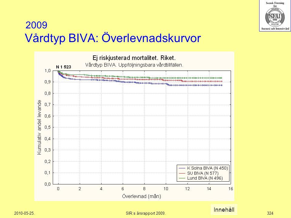 2010-05-25.SIR:s årsrapport 2009.324 Vårdtyp BIVA: Överlevnadskurvor 2009 Innehåll