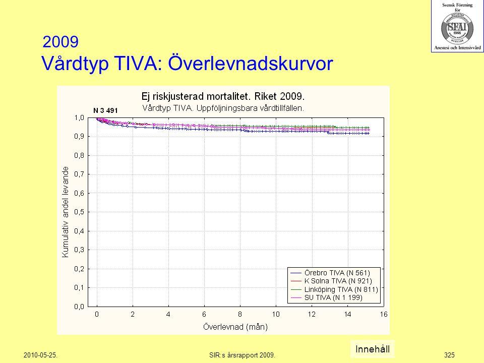 2010-05-25.SIR:s årsrapport 2009.325 Vårdtyp TIVA: Överlevnadskurvor 2009 Innehåll