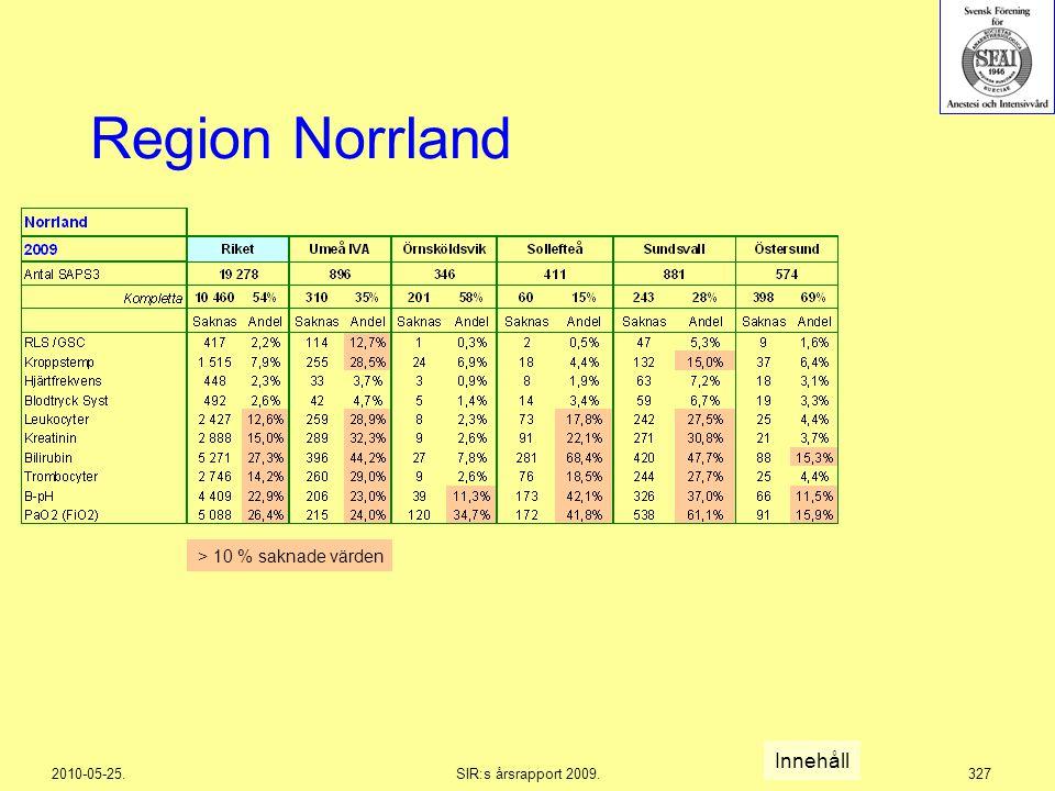 2010-05-25.SIR:s årsrapport 2009.327 Region Norrland Innehåll > 10 % saknade värden