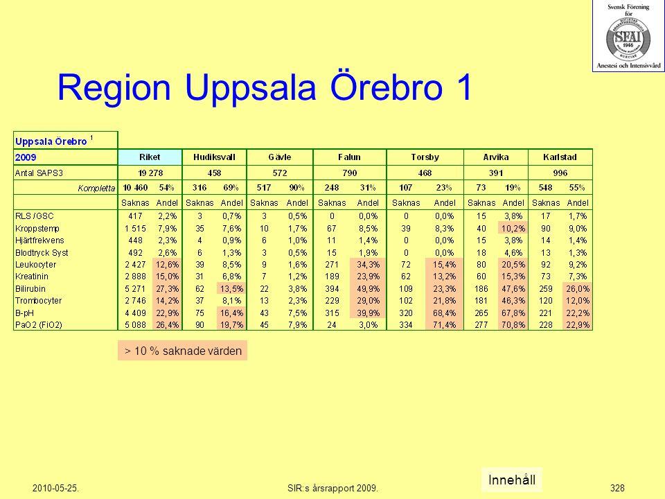 2010-05-25.SIR:s årsrapport 2009.328 Region Uppsala Örebro 1 Innehåll > 10 % saknade värden