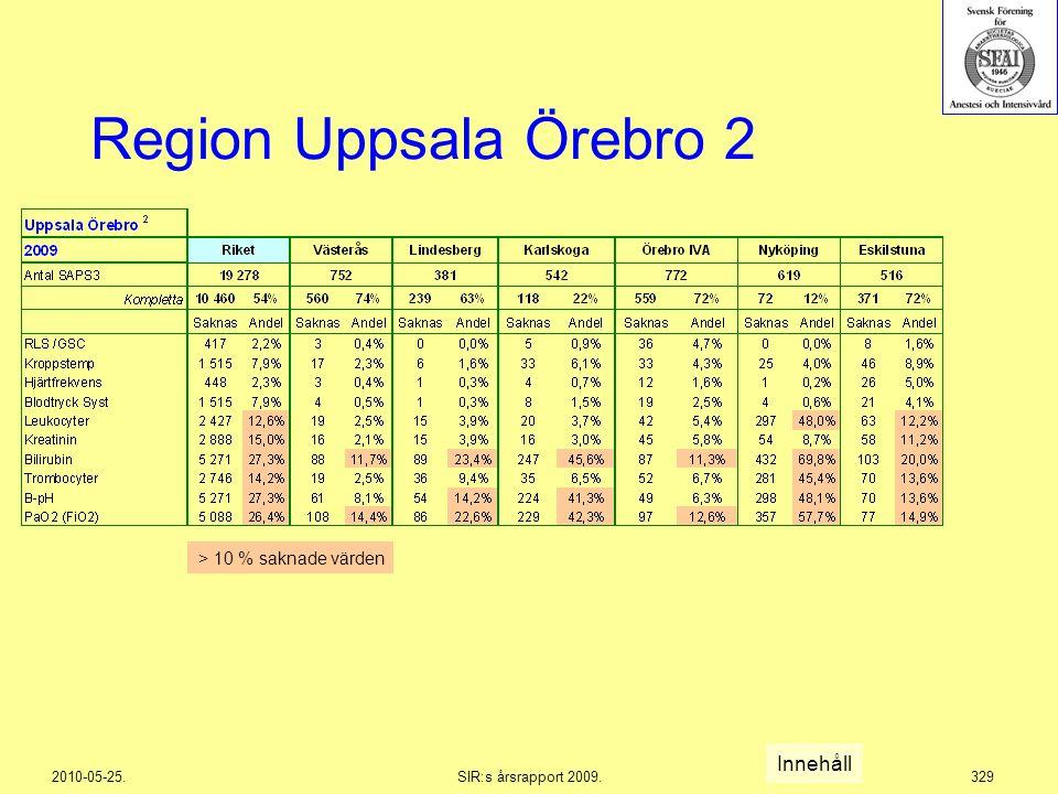 2010-05-25.SIR:s årsrapport 2009.329 Region Uppsala Örebro 2 Innehåll > 10 % saknade värden