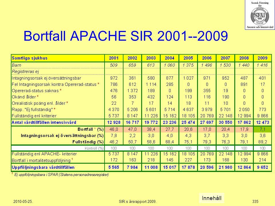 2010-05-25.SIR:s årsrapport 2009.335 Bortfall APACHE SIR 2001--2009 Innehåll