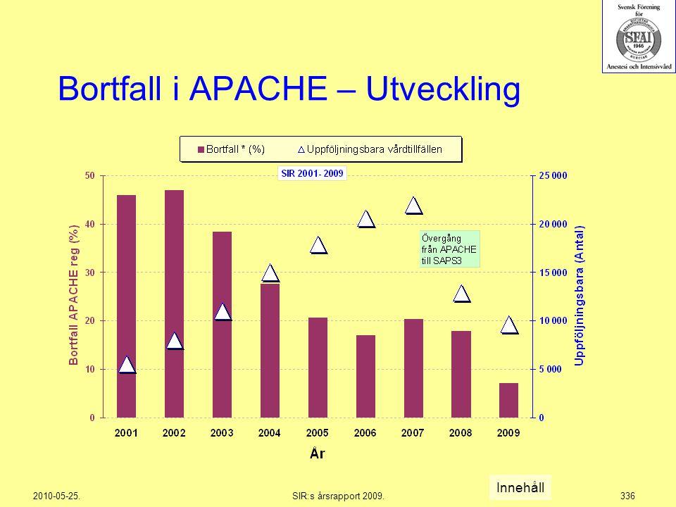 2010-05-25.SIR:s årsrapport 2009.336 Bortfall i APACHE – Utveckling Innehåll