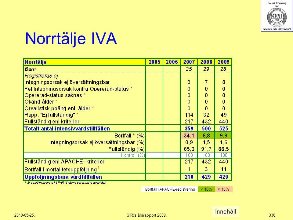2010-05-25.SIR:s årsrapport 2009.338 Norrtälje IVA Innehåll Bortfall i APACHE-registrering < 10%≥ 10%