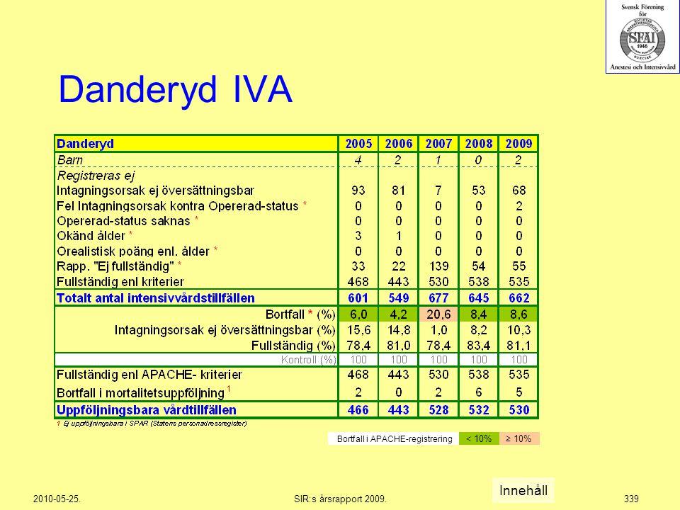 2010-05-25.SIR:s årsrapport 2009.339 Danderyd IVA Innehåll Bortfall i APACHE-registrering < 10%≥ 10%