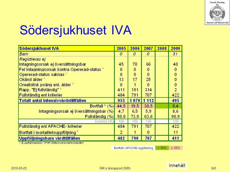 2010-05-25.SIR:s årsrapport 2009.343 Södersjukhuset IVA Innehåll Bortfall i APACHE-registrering < 10%≥ 10%
