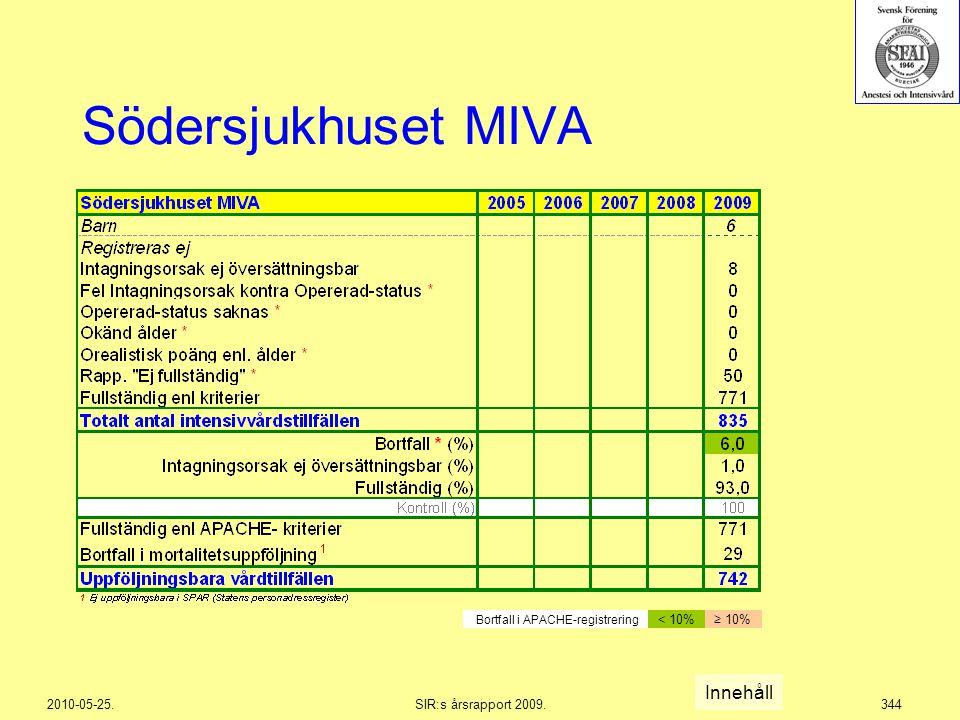 2010-05-25.SIR:s årsrapport 2009.344 Södersjukhuset MIVA Innehåll Bortfall i APACHE-registrering < 10%≥ 10%