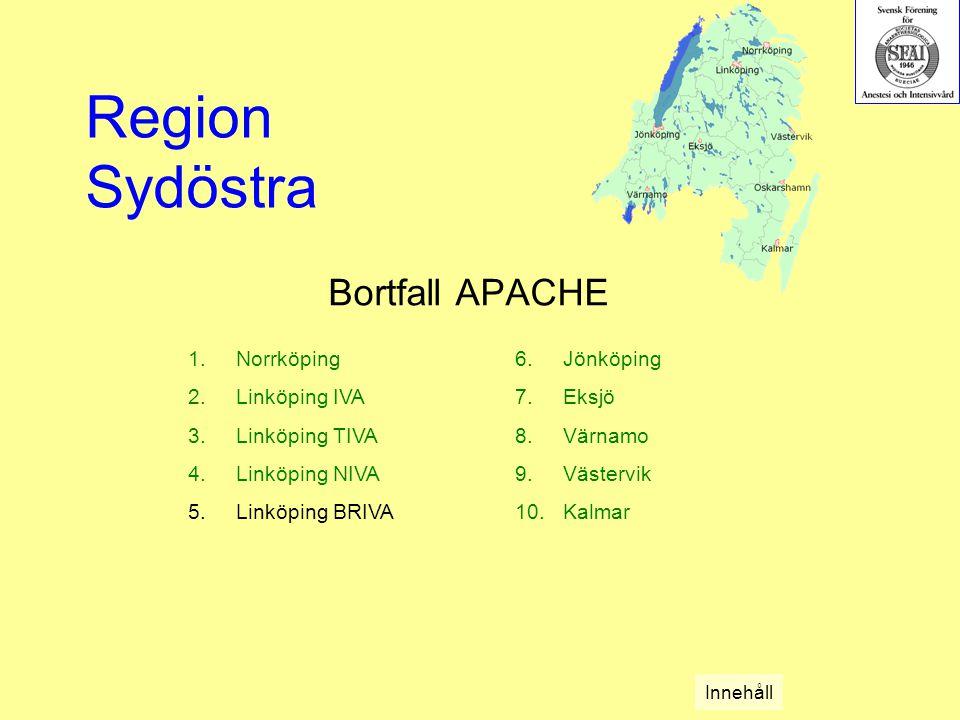 Bortfall APACHE 1.Norrköping 2.Linköping IVA 3.Linköping TIVA 4.Linköping NIVA 5.Linköping BRIVA 6.Jönköping 7.Eksjö 8.Värnamo 9.Västervik 10.Kalmar R