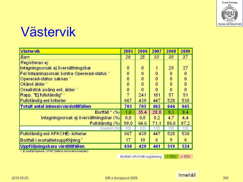 2010-05-25.SIR:s årsrapport 2009.350 Västervik Innehåll Bortfall i APACHE-registrering < 10%≥ 10%