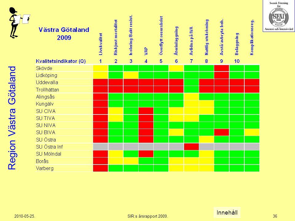 2010-05-25.SIR:s årsrapport 2009.36 Region Västra Götaland Innehåll