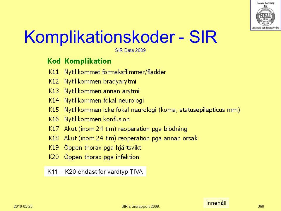 2010-05-25.SIR:s årsrapport 2009.360 Komplikationskoder - SIR SIR Data 2009 K11 – K20 endast för vårdtyp TIVA Innehåll