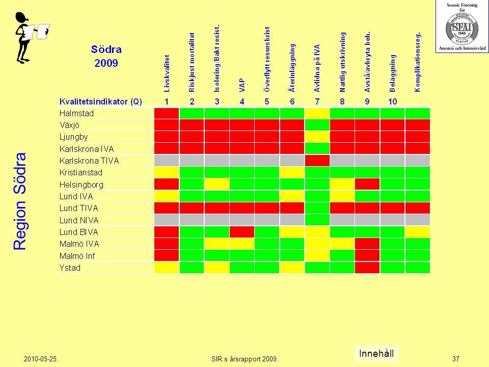 2010-05-25.SIR:s årsrapport 2009.37 Region Södra Innehåll