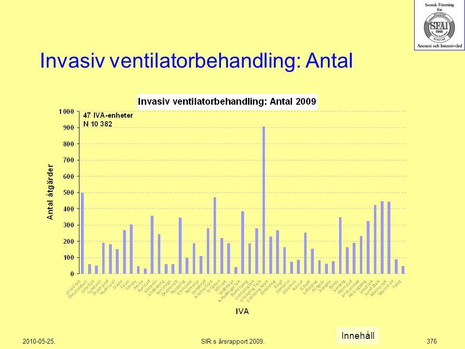 2010-05-25.SIR:s årsrapport 2009.376 Invasiv ventilatorbehandling: Antal Innehåll