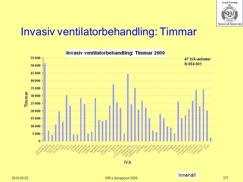 2010-05-25.SIR:s årsrapport 2009.377 Invasiv ventilatorbehandling: Timmar Innehåll