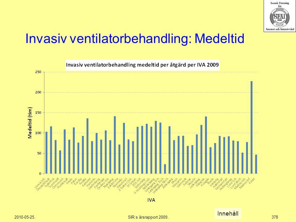 2010-05-25.SIR:s årsrapport 2009.378 Invasiv ventilatorbehandling: Medeltid Innehåll