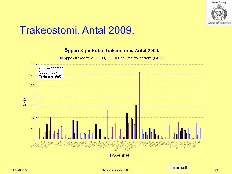 2010-05-25.SIR:s årsrapport 2009.379 Trakeostomi. Antal 2009. Innehåll