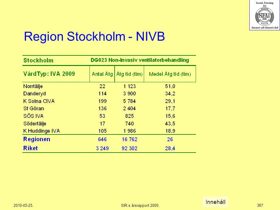 2010-05-25.SIR:s årsrapport 2009.387 Region Stockholm - NIVB Innehåll