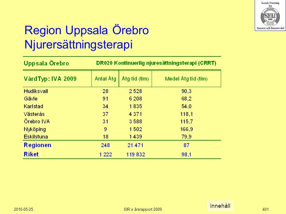 2010-05-25.SIR:s årsrapport 2009.401 Region Uppsala Örebro Njurersättningsterapi Innehåll