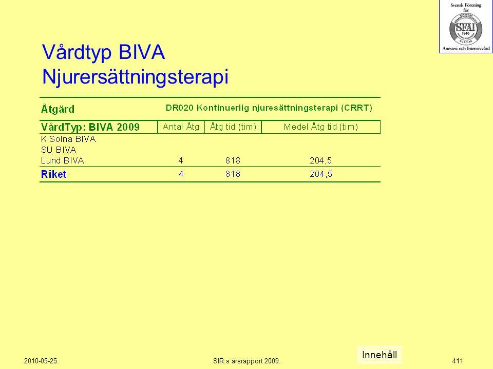 2010-05-25.SIR:s årsrapport 2009.411 Vårdtyp BIVA Njurersättningsterapi Innehåll
