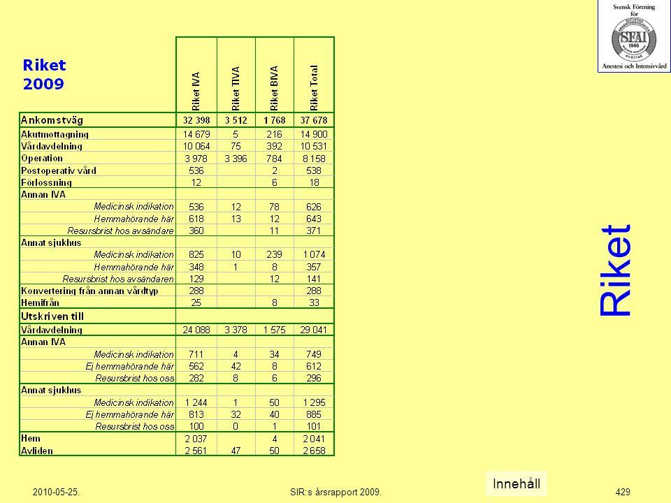 2010-05-25.SIR:s årsrapport 2009.429 Riket Innehåll