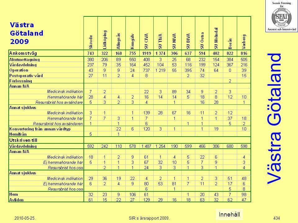 2010-05-25.SIR:s årsrapport 2009.434 Västra Götaland Innehåll