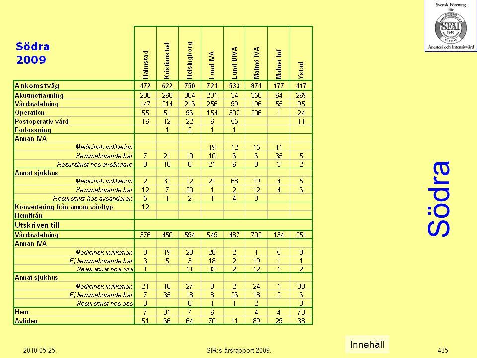 2010-05-25.SIR:s årsrapport 2009.435 Södra Innehåll