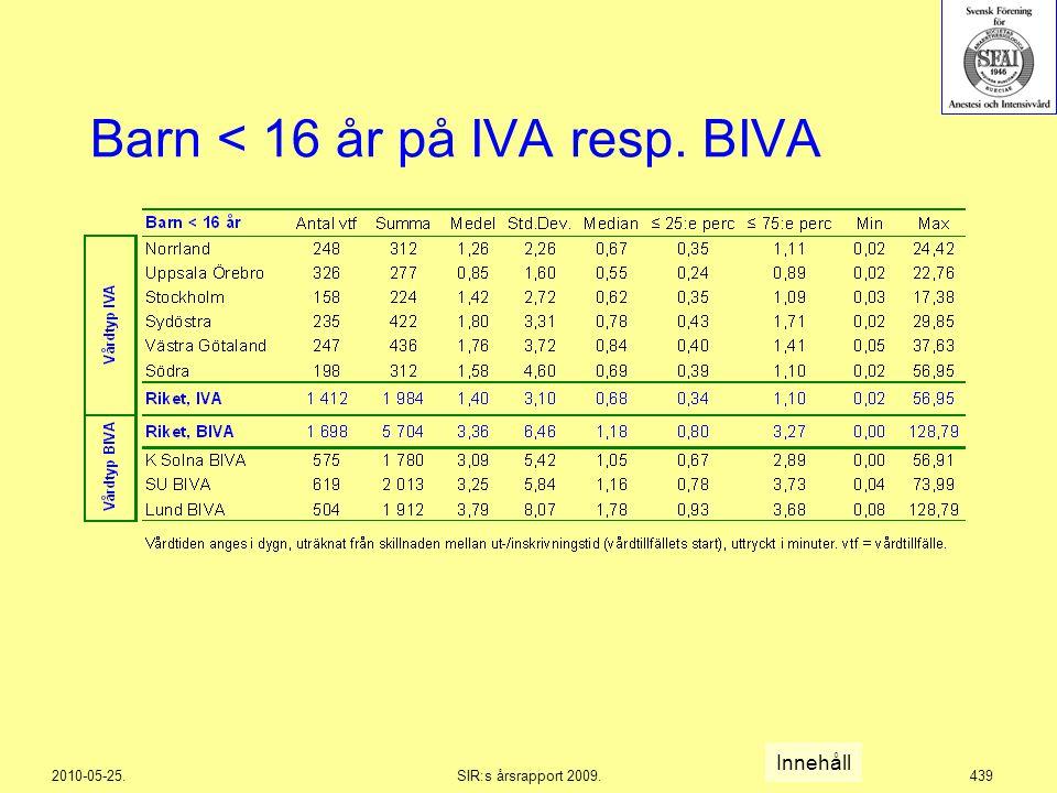 2010-05-25.SIR:s årsrapport 2009.439 Barn < 16 år på IVA resp. BIVA Innehåll