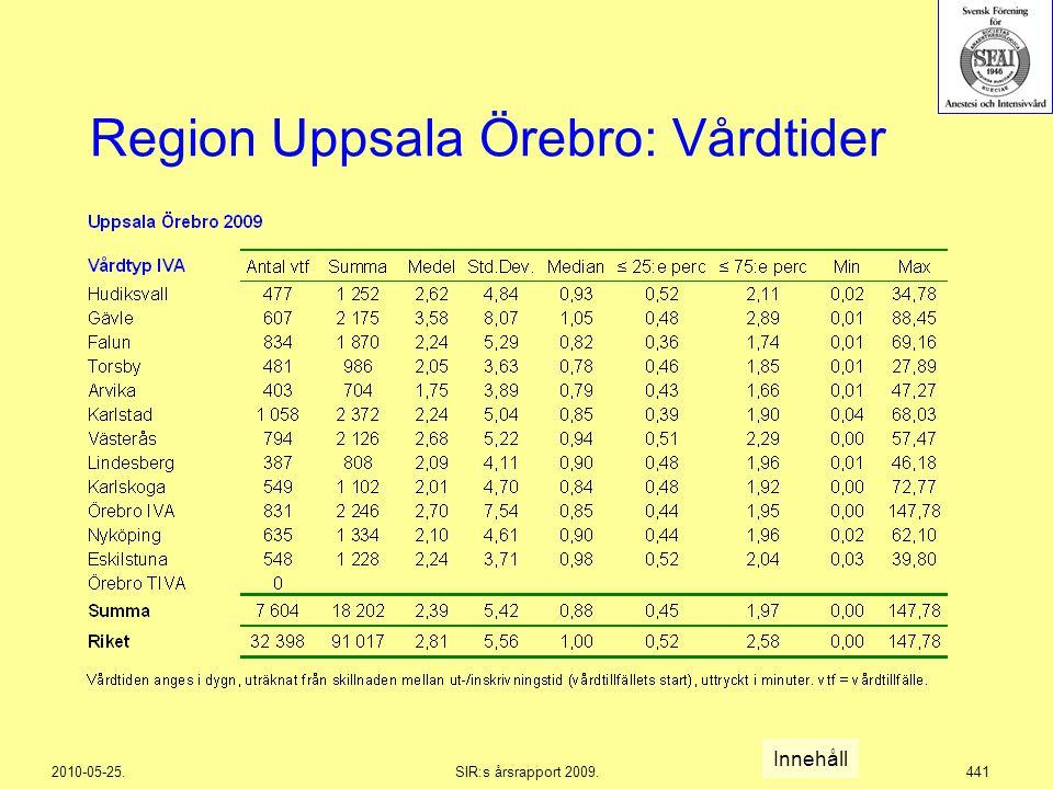 2010-05-25.SIR:s årsrapport 2009.441 Region Uppsala Örebro: Vårdtider Innehåll