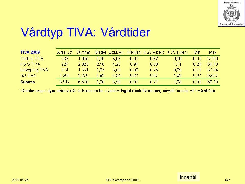 2010-05-25.SIR:s årsrapport 2009.447 Vårdtyp TIVA: Vårdtider Innehåll