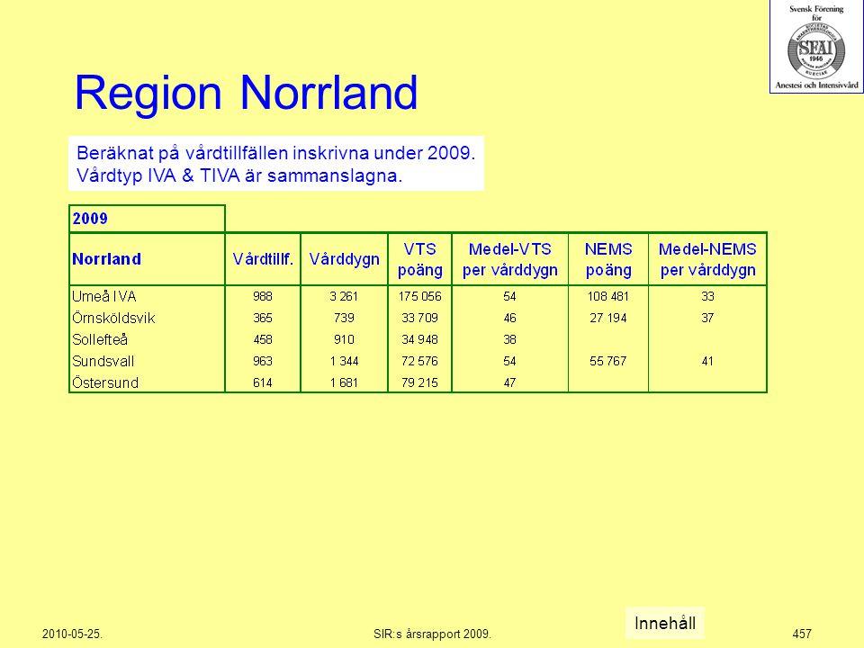 2010-05-25.SIR:s årsrapport 2009.457 Region Norrland Beräknat på vårdtillfällen inskrivna under 2009. Vårdtyp IVA & TIVA är sammanslagna. Innehåll