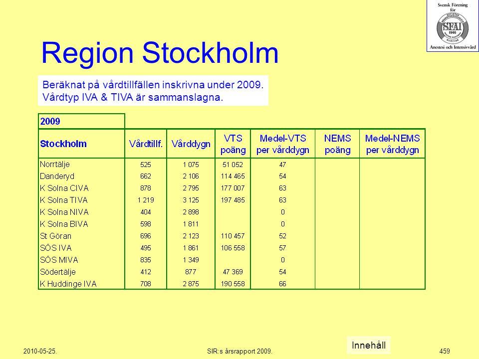 2010-05-25.SIR:s årsrapport 2009.459 Region Stockholm Innehåll Beräknat på vårdtillfällen inskrivna under 2009. Vårdtyp IVA & TIVA är sammanslagna.