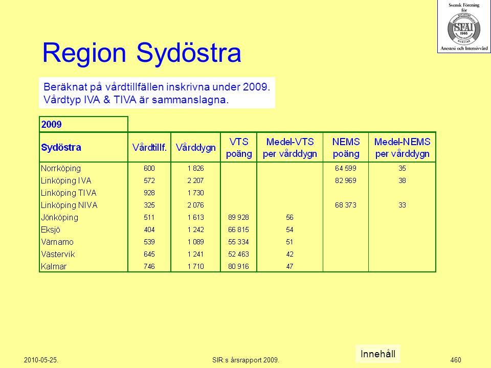 2010-05-25.SIR:s årsrapport 2009.460 Region Sydöstra Innehåll Beräknat på vårdtillfällen inskrivna under 2009. Vårdtyp IVA & TIVA är sammanslagna.