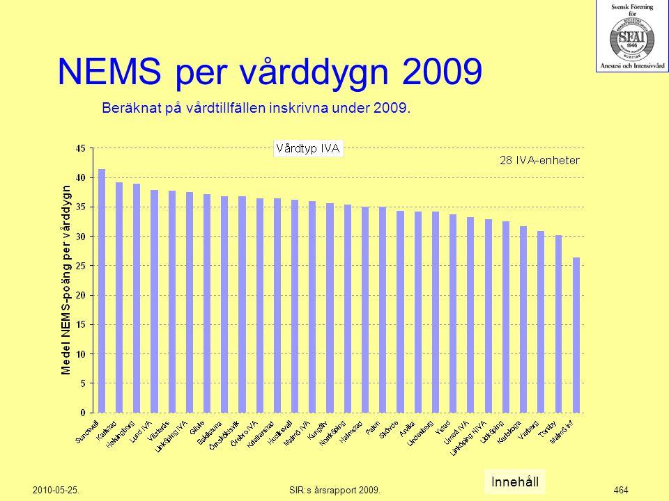 2010-05-25.SIR:s årsrapport 2009.464 NEMS per vårddygn 2009 Innehåll Beräknat på vårdtillfällen inskrivna under 2009.