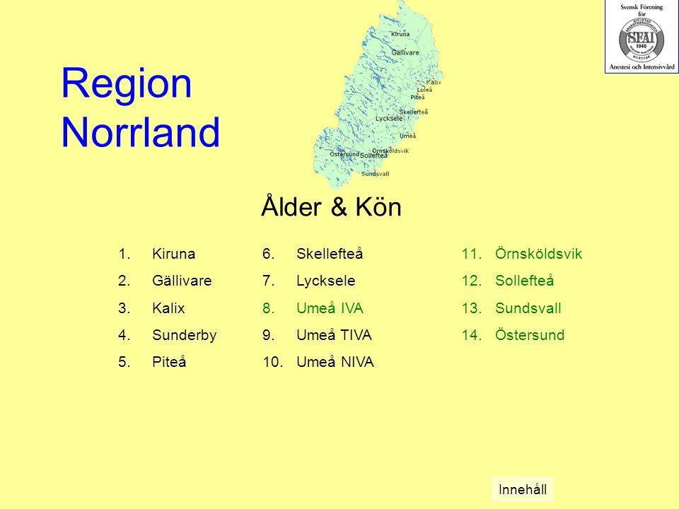 Ålder & Kön 1.Kiruna 2.Gällivare 3.Kalix 4.Sunderby 5.Piteå Region Norrland 6.Skellefteå 7.Lycksele 8.Umeå IVA 9.Umeå TIVA 10.Umeå NIVA 11.Örnsköldsvi