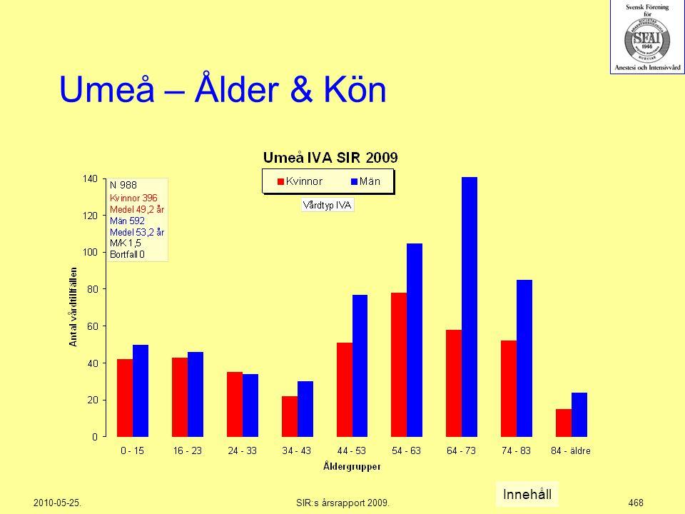 2010-05-25.SIR:s årsrapport 2009.468 Umeå – Ålder & Kön Innehåll
